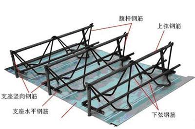 钢筋桁架楼承板 《自承式楼承板》