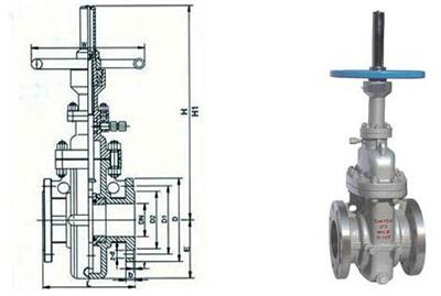 无导流孔平板闸阀主要外形和连接尺寸pn1.6mpa-2图片