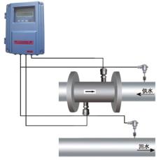 中央空調水熱量計