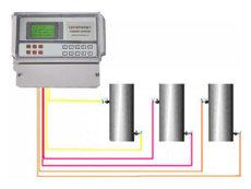 LSZ系列多管道插入式超聲波流量計