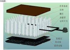 种植槽 自动灌溉系统